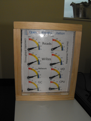 OpenDS Weather Station