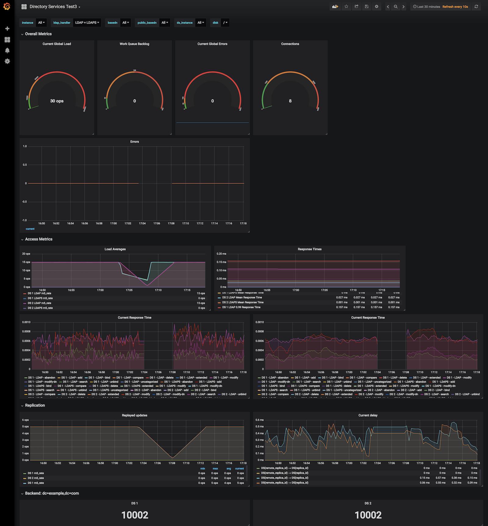 DS6_dashboard